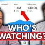 Can You See Who Watched Your Video Online?