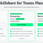 How Much Does Skillshare Pay You?